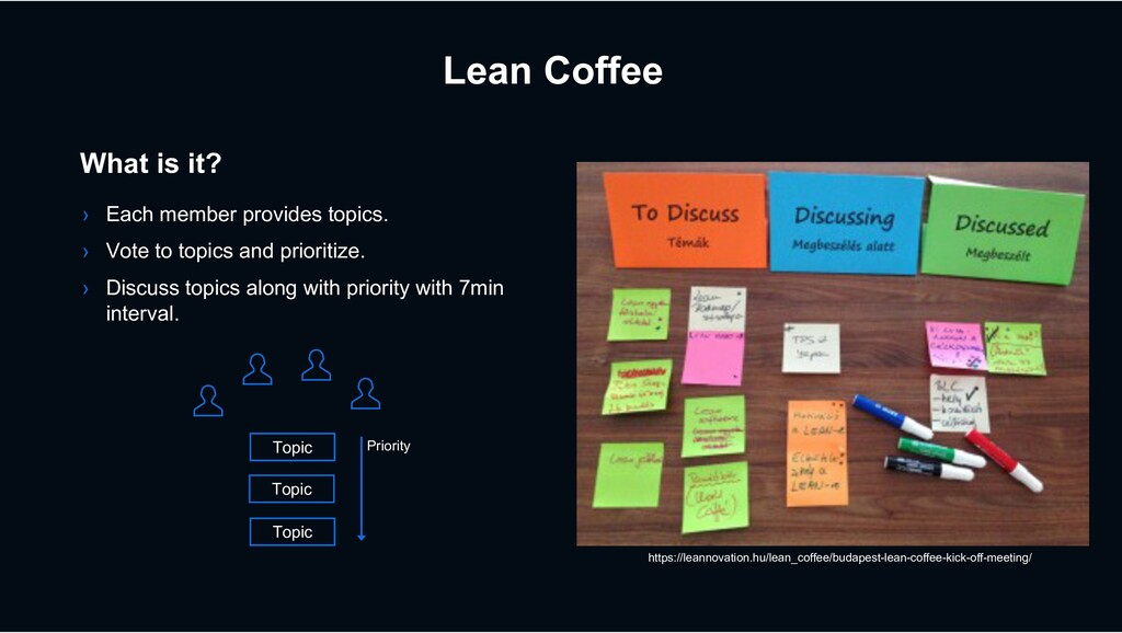 Lean Coffee https://leannovation.hu/lean_coffee...