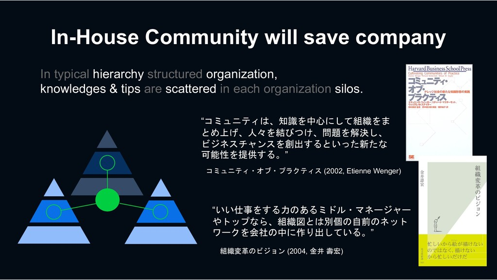 "In-House Community will save company ""コミュニティは、知..."