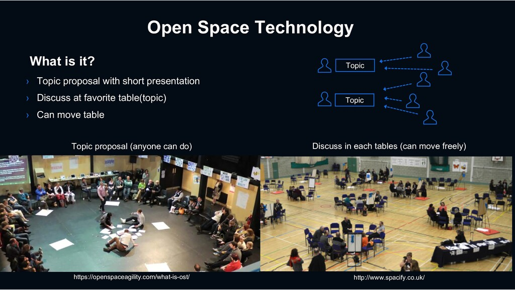 Open Space Technology http://www.spacify.co.uk/...