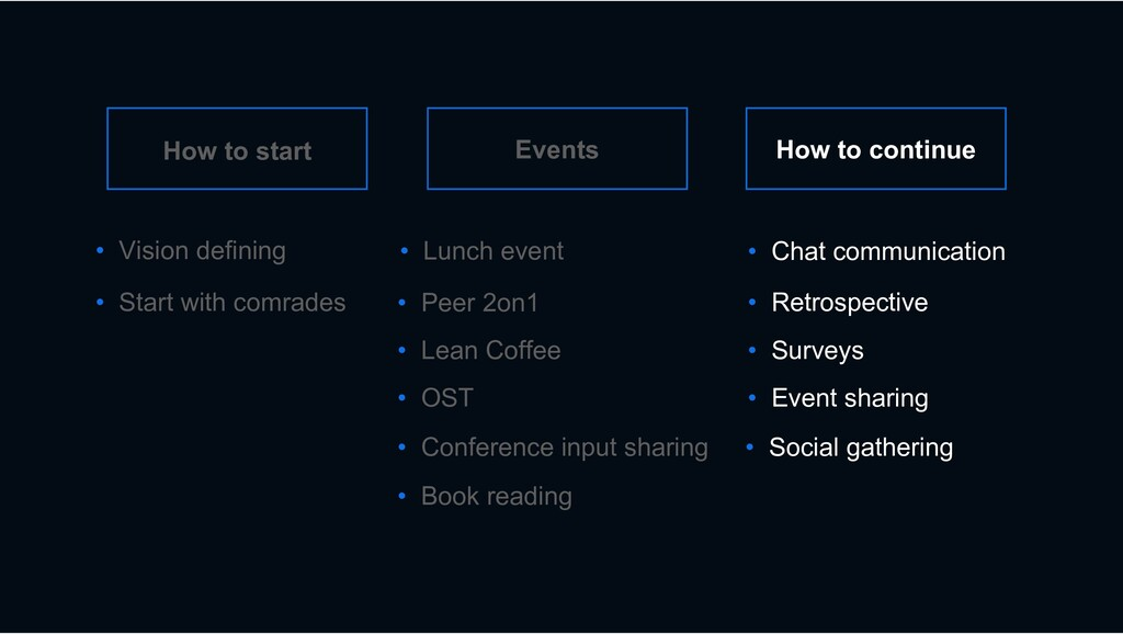 How to start Events How to continue • Vision de...