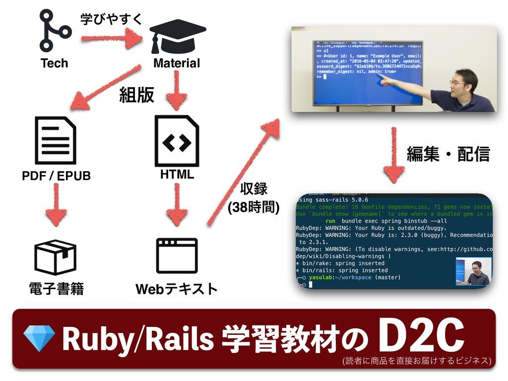 3VCZ3BJMTֶशڭࡐͷ ൛ WebςΩετ ిࢠॻ੶ HTML PDF / EPU...