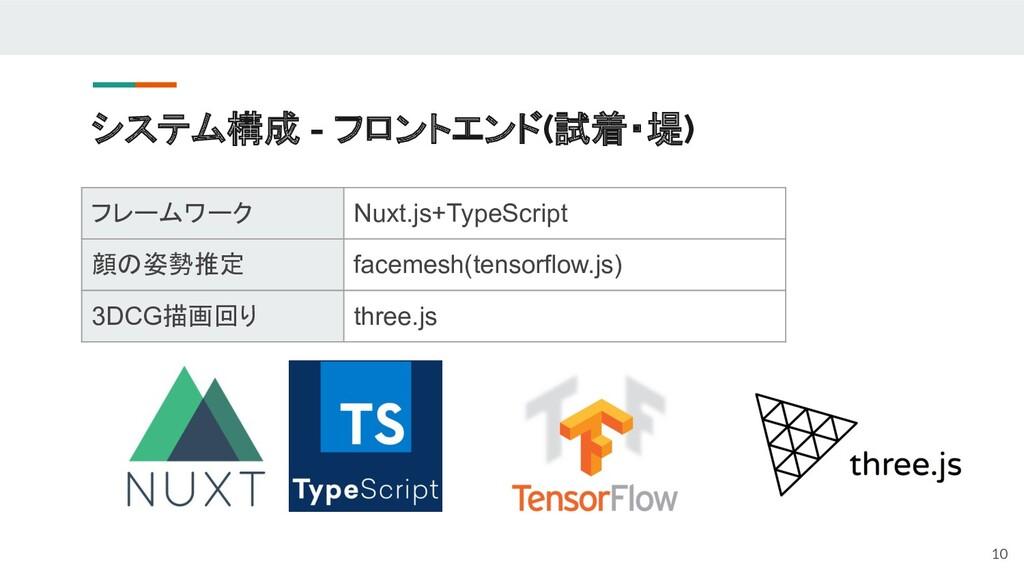 システム構成 - フロントエンド(試着・堤) 10 フレームワーク Nuxt.js+TypeS...