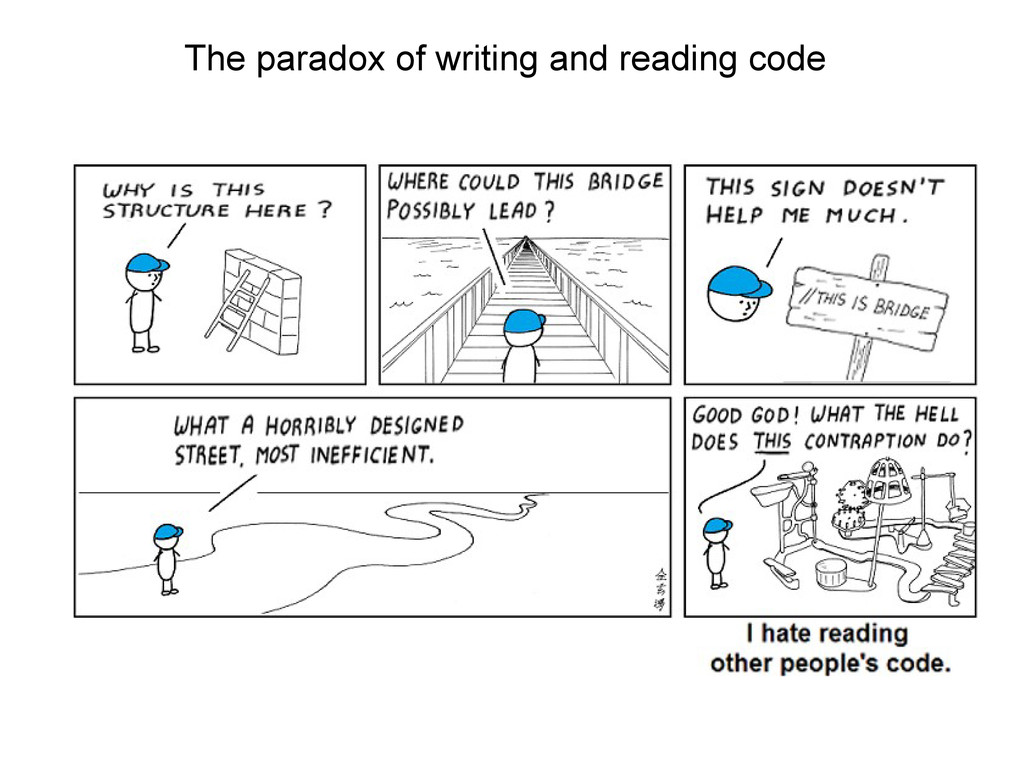 The paradox of writing and reading code