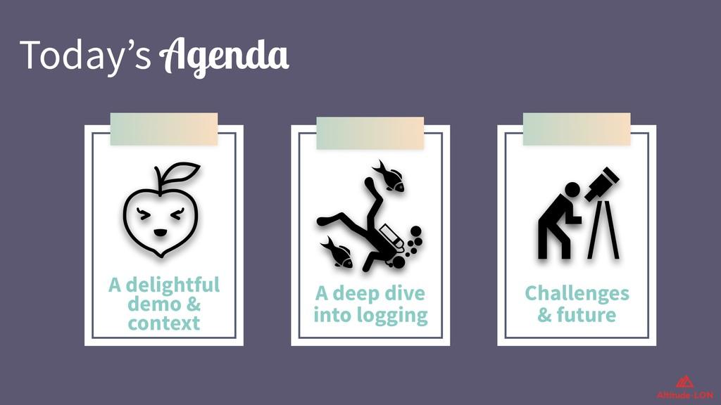 Today's Agenda A delightful demo & context A de...