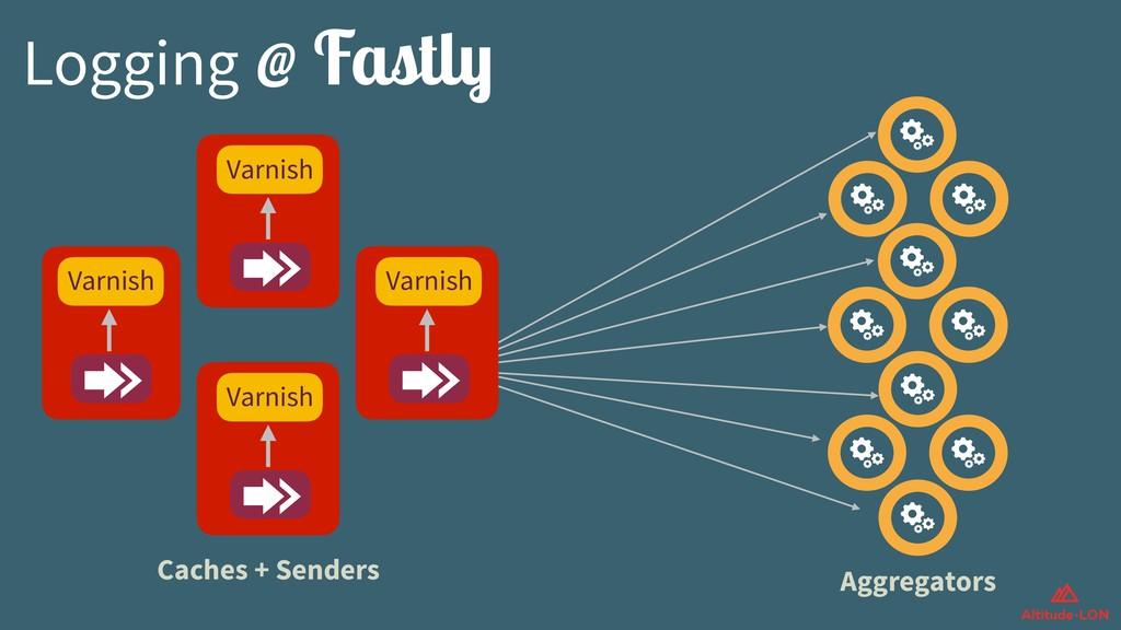 Logging @ Fastly Caches + Senders Aggregators V...