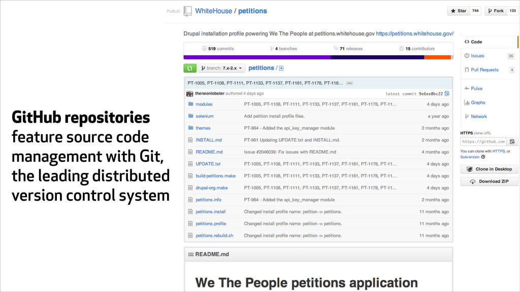 GitHub repositories feature source code managem...