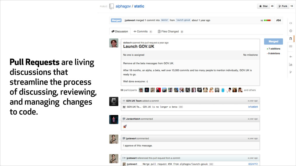 Pull Requests are living discussions that strea...