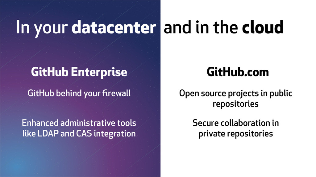 In your datacenter and in the cloud GitHub.com ...