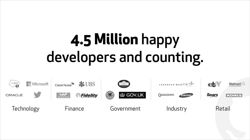 ! 4.5 Million happy developers and counting. Te...