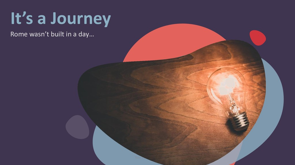 It's a Journey Rome wasn't built in a day… Your...