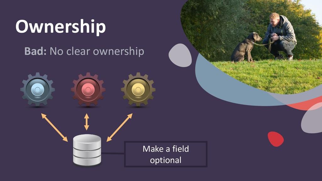 Ownership Make a field optional Bad: No clear o...
