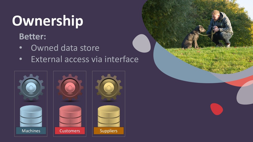 Ownership Better: • Owned data store • External...