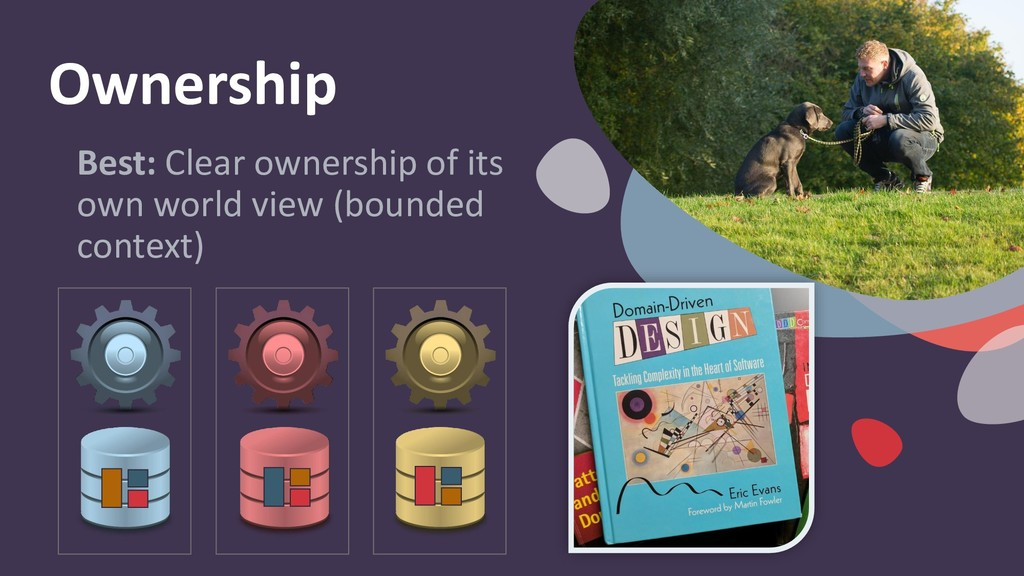 Ownership Best: Clear ownership of its own worl...