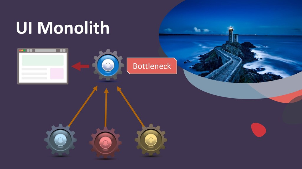 UI Monolith Bottleneck