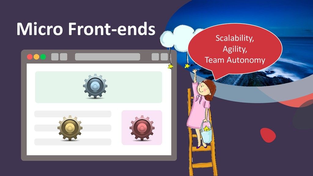 Micro Front-ends Scalability, Agility, Team Aut...