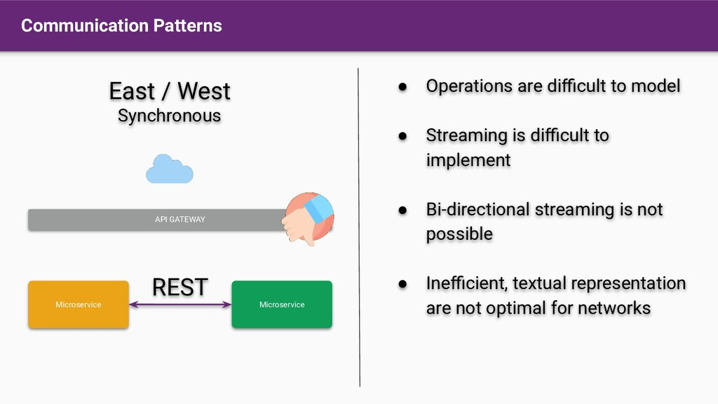 Communication Patterns Microservice Microservic...