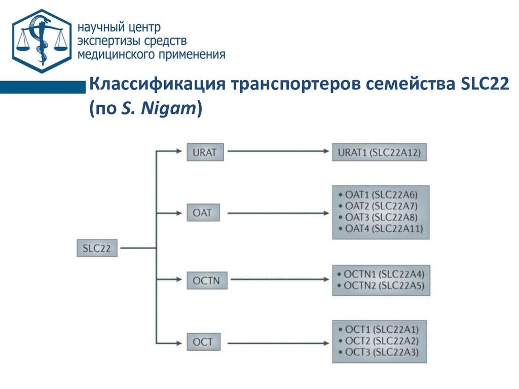 Классификация транспортеров управление рольгангом