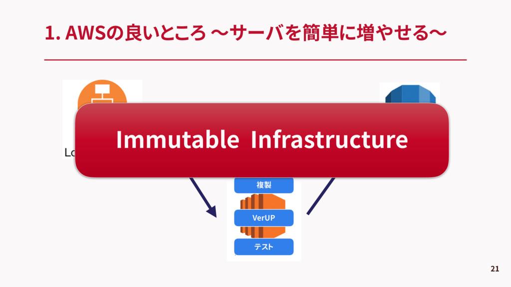 1. AWSの良いところ 〜サーバを簡単に増やせる〜 21 複製 VerUP テスト Immu...