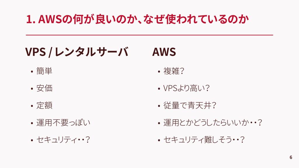 VPS / レンタルサーバ • 簡単 • 安価 • 定額 • 運用不要っぽい • セキュリティ...