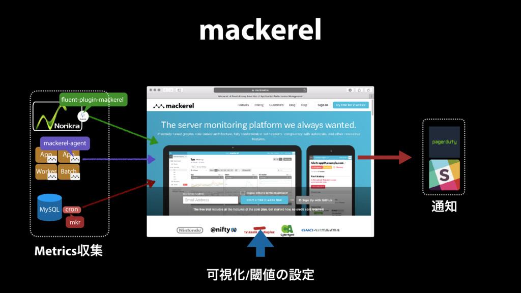 mackerel Worker Batch App App MySQL cron macker...