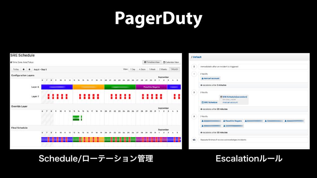 PagerDuty 4DIFEVMFϩʔςʔγϣϯཧ &TDBMBUJPOϧʔϧ
