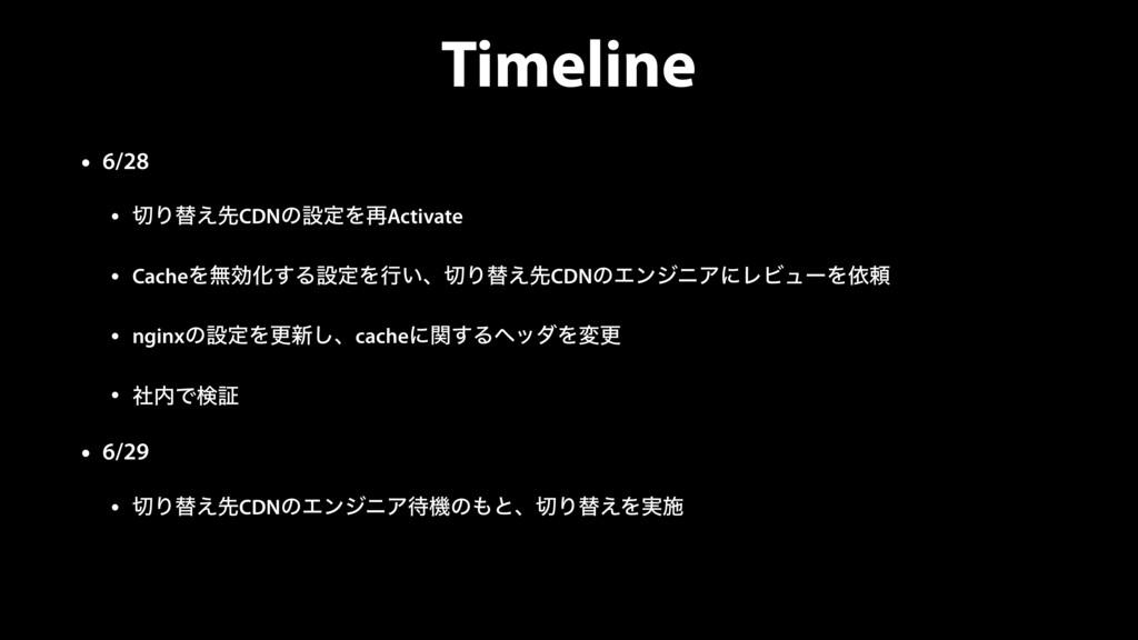 Timeline • 6/28 • Γସ͑ઌCDNͷઃఆΛ࠶Activate • Cache...