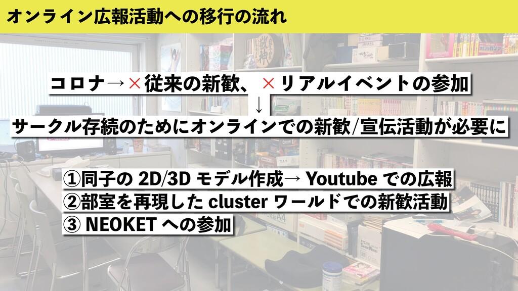 コロナ→×従来の新歓、×リアルイベントの参加 ↓ サークル存続のためにオンラインでの新歓/宣伝...
