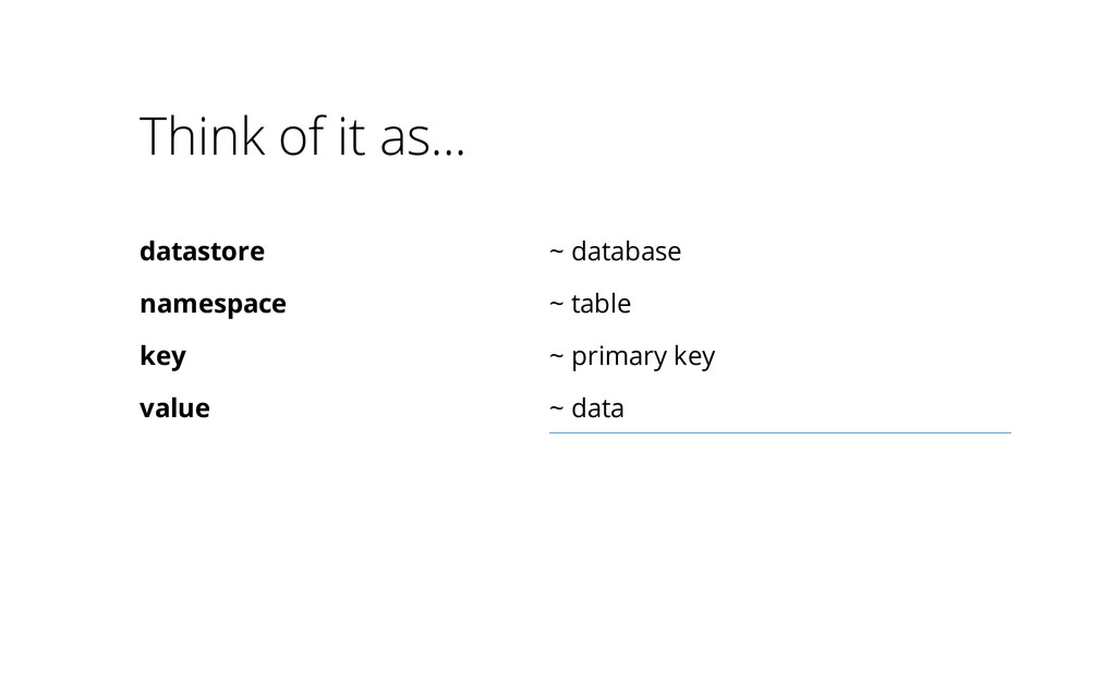 Think of it as... datastore ~ database namespac...