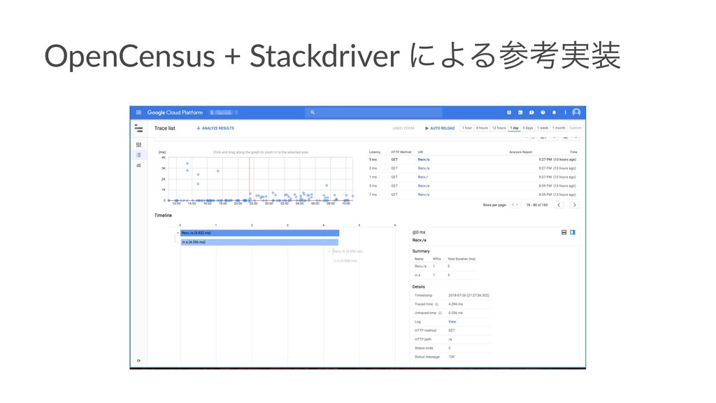 OpenCensus + Stackdriver ʹΑΔࢀߟ࣮૷