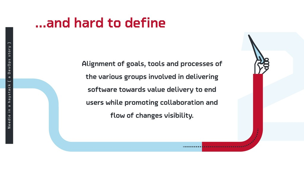 ...and hard to define Alignment of goals, tools ...