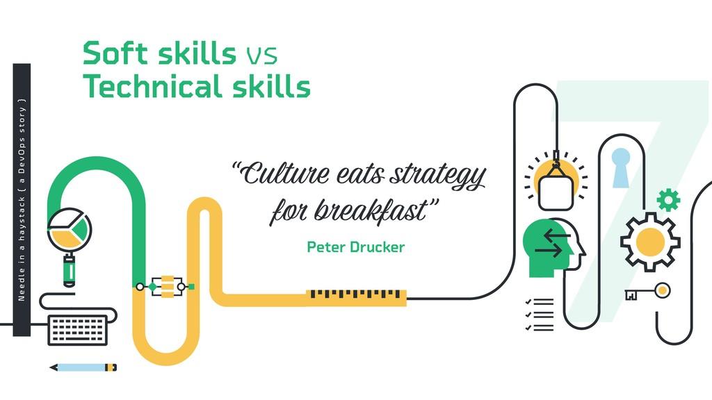 "7 Soft skills vs Technical skills ""Cultur eat t..."
