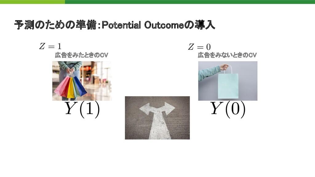 予測 ため 準備:Potential Outcome 導入 広告をみないとき C  広告を...