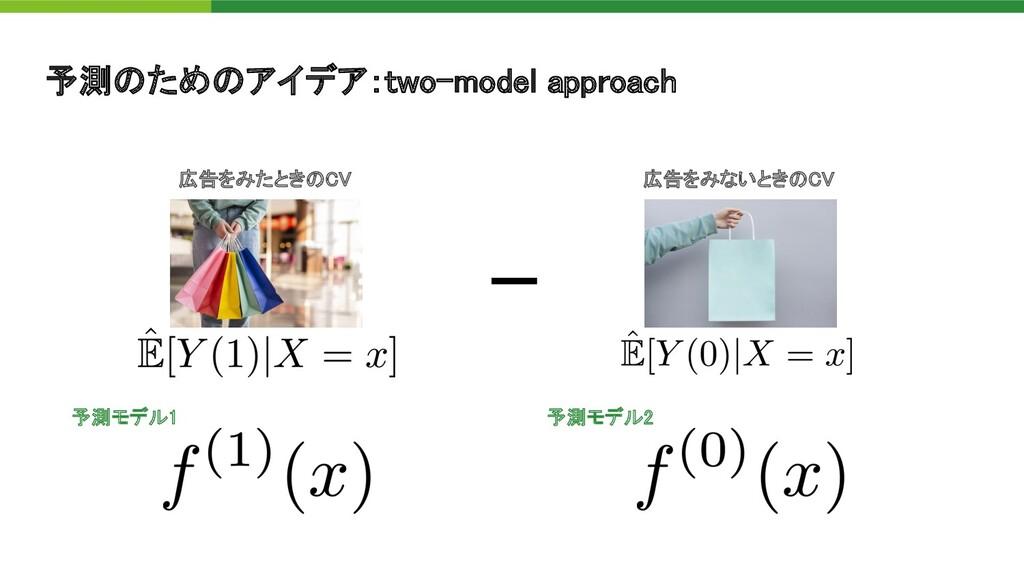 予測 ため アイデア:two-model approach  広告をみないとき C  広告...
