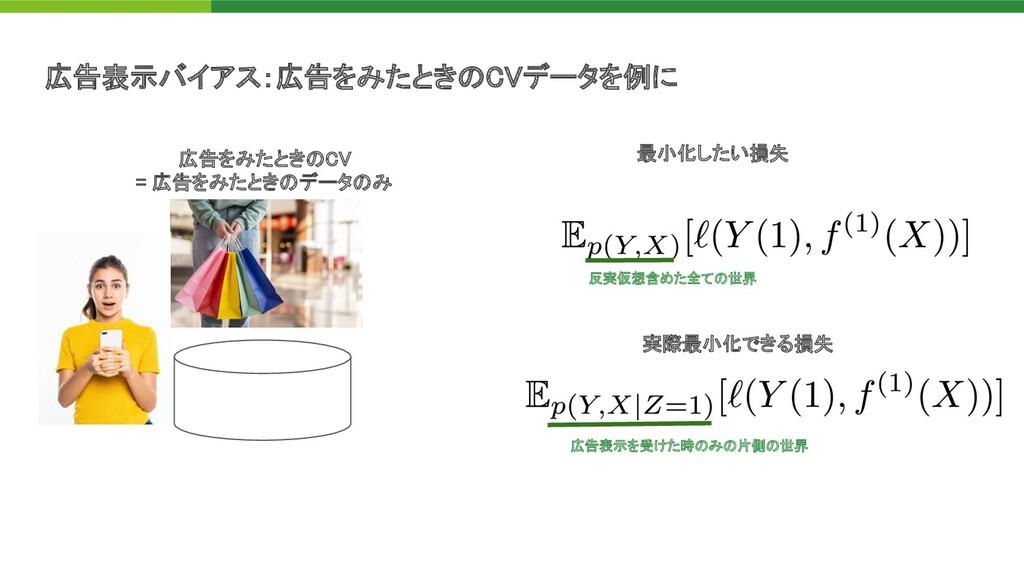 広告表示バイアス:広告をみたとき C データを例に   広告をみたとき C  = 広告...