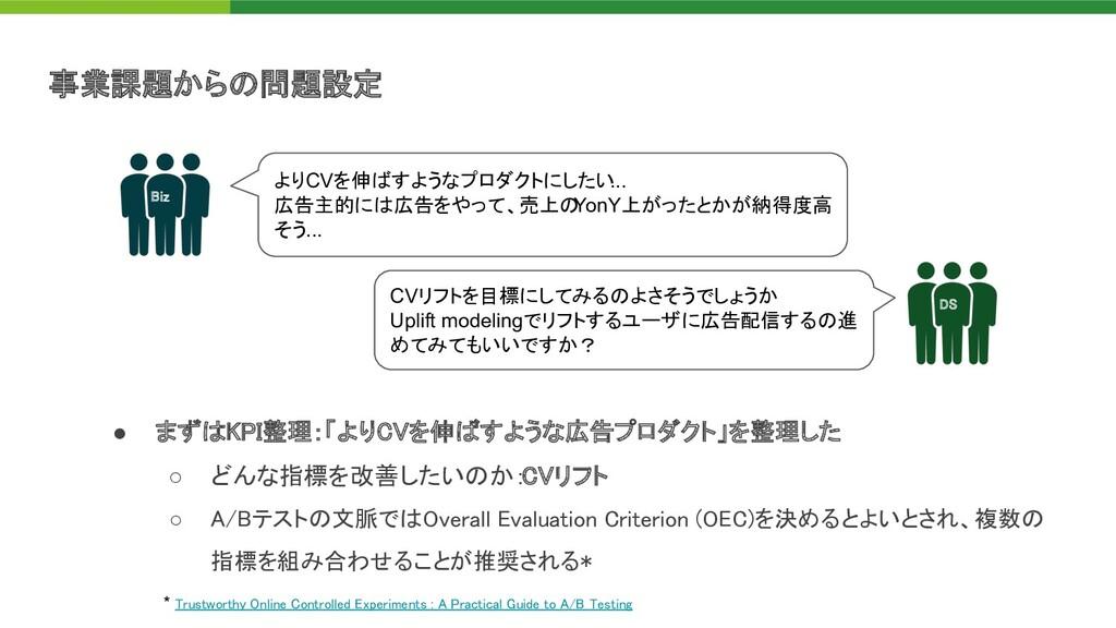 事業課題から 問題設定  Biz D  よりCVを伸 すようなプロダクトにしたい .....