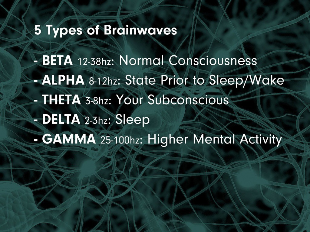 5 Types of Brainwaves - BETA 12-38hz: Normal Co...