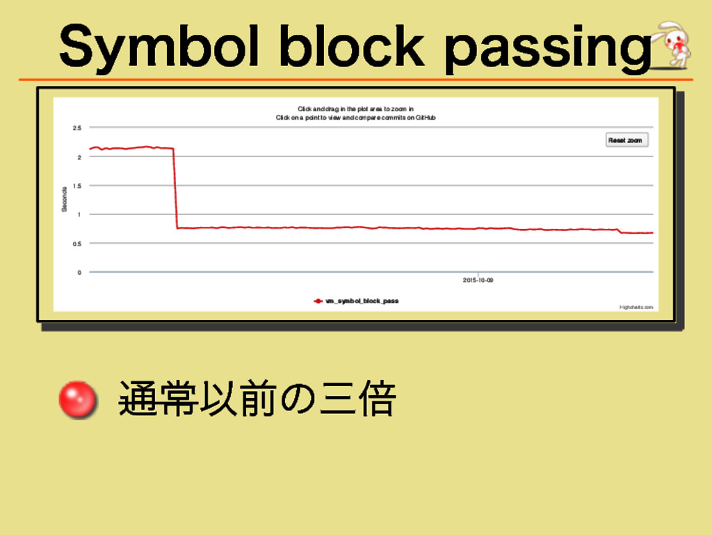 Symbol block passing ������� ������ ���� ����� ...