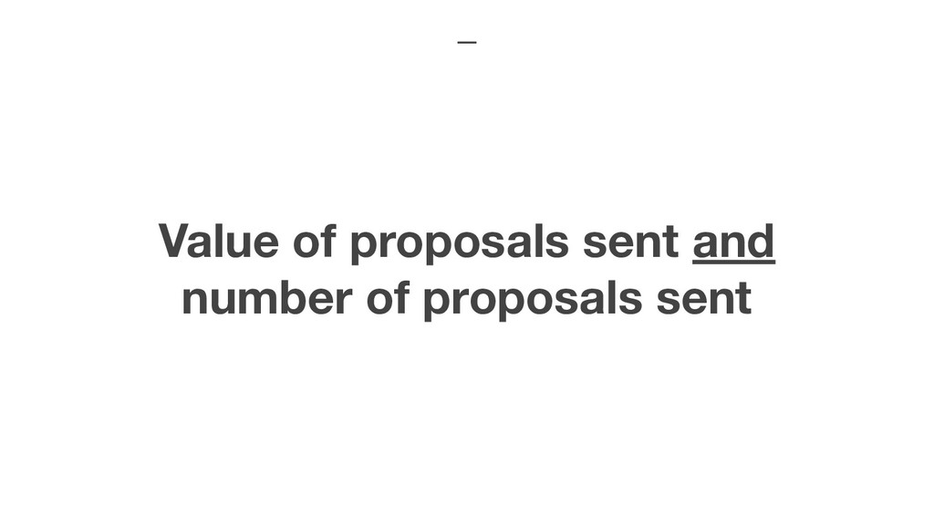 Value of proposals sent and number of proposals...