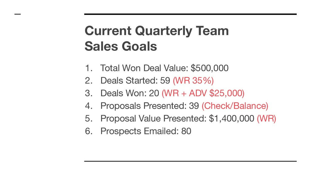 1. Total Won Deal Value: $500,000 2. Deals Star...