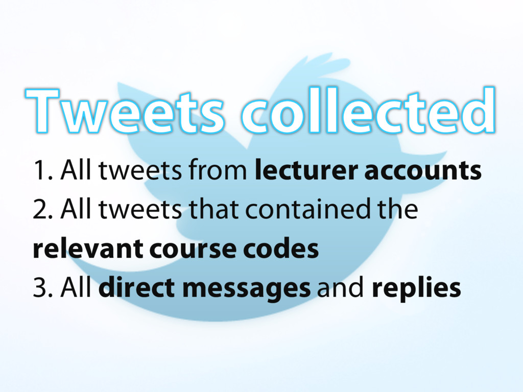 1. All tweets from lecturer accounts 2. All twe...