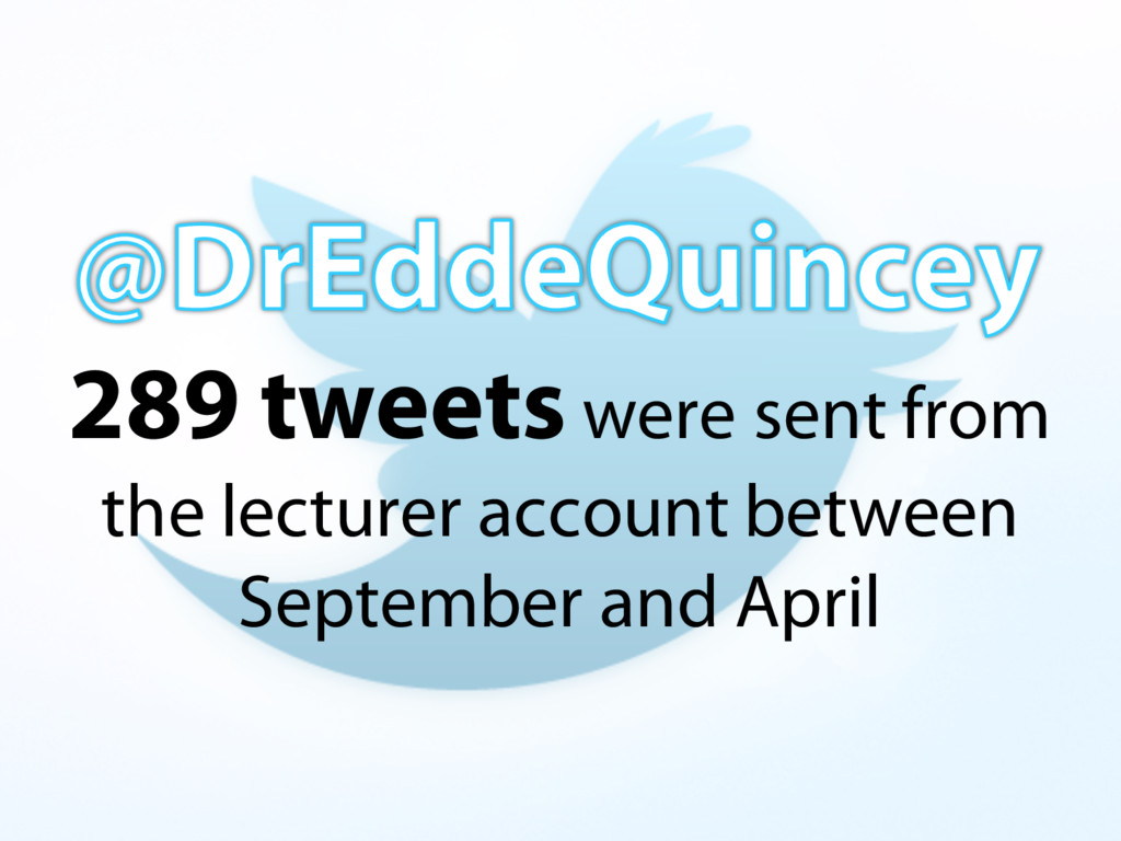 289 tweets were sent from the lecturer account ...