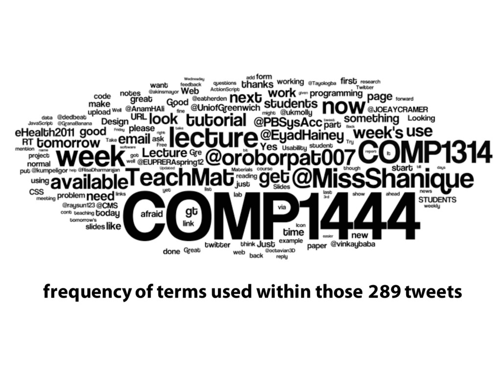 ! frequency of terms used within those 289 twee...