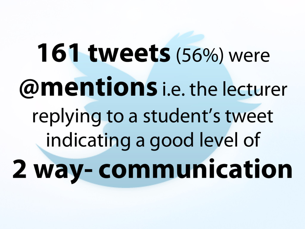 161 tweets (56%) were @mentionsi.e. the lecture...