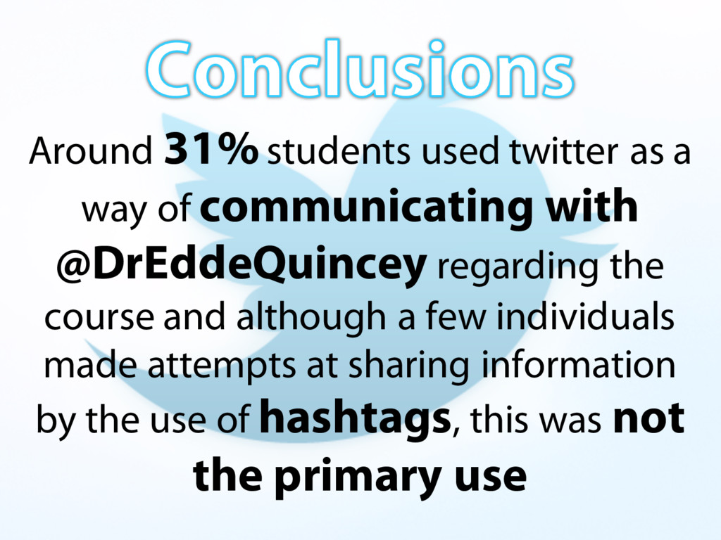 Around 31%students used twitter as a way of com...