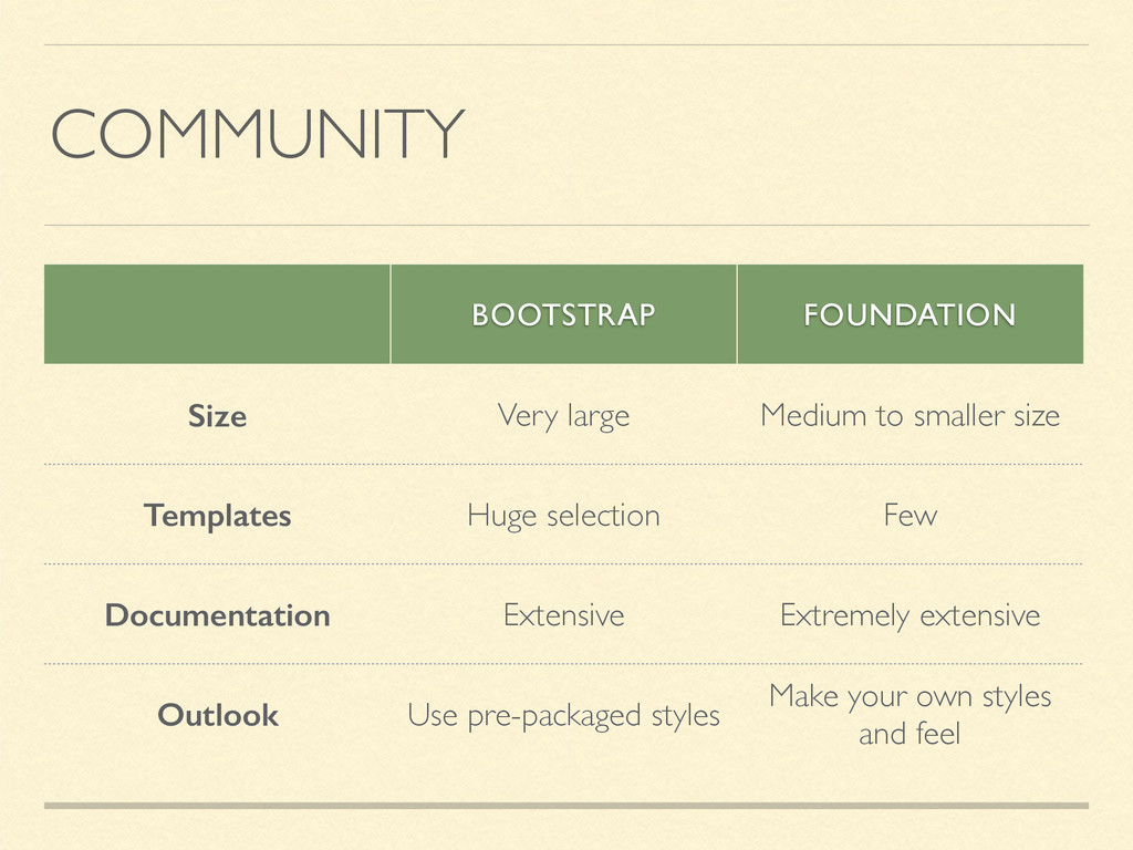 COMMUNITY BOOTSTRAP FOUNDATION Size Very large ...