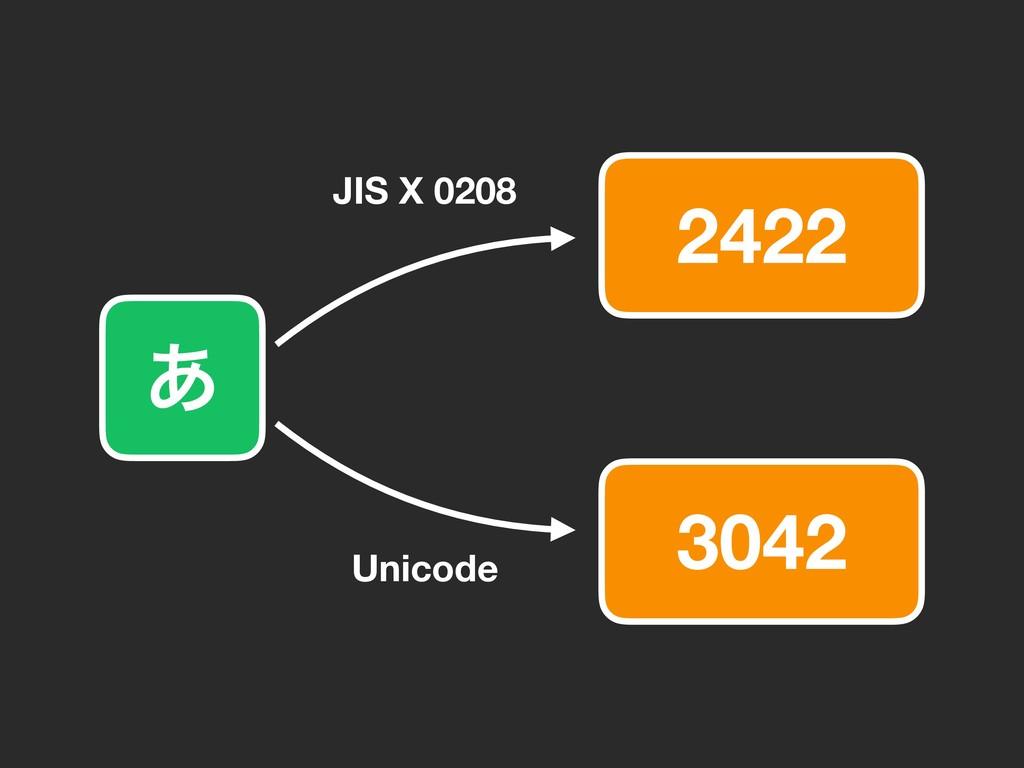 ͋ 3042 2422 Unicode JIS X 0208