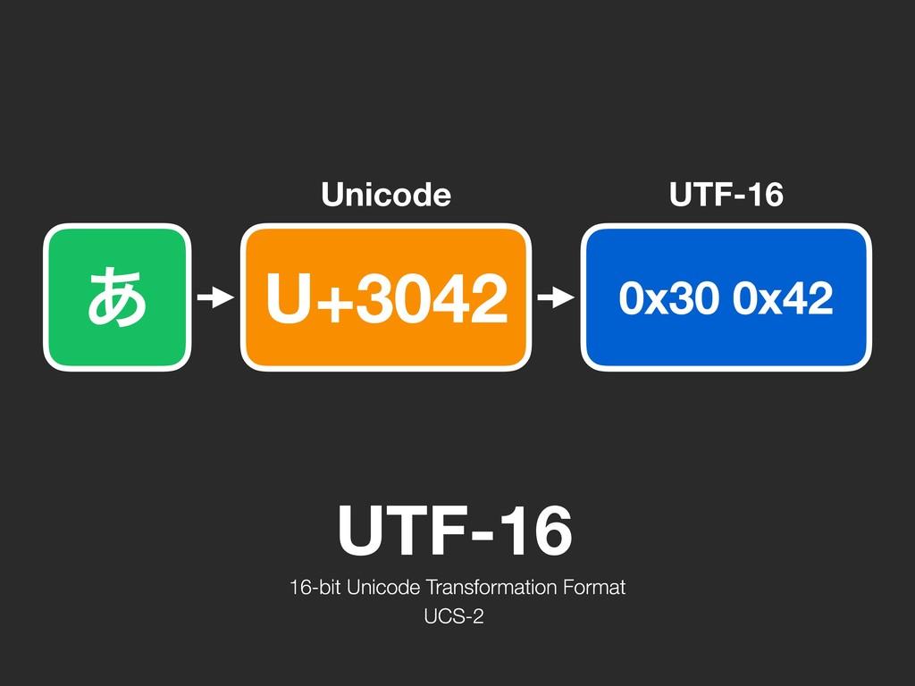 UTF-16 ͋ U+3042 0x30 0x42 Unicode UTF-16 16-bit...