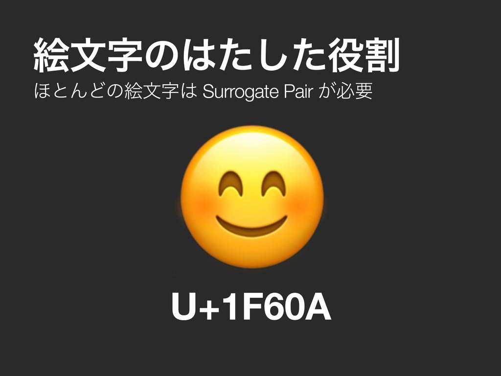 ΄ͱΜͲͷֆจ Surrogate Pair ͕ඞཁ ֆจͷׂͨͨ͠ U+1F60A...