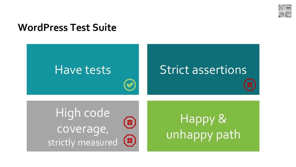 WordPress Test Suite Have tests Strict assertio...