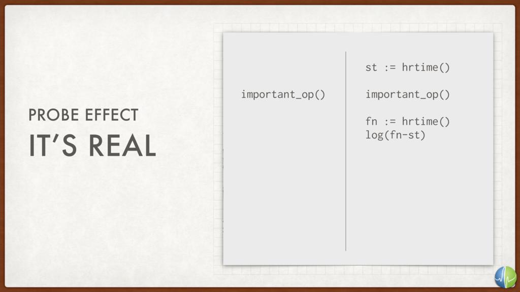 IT'S REAL PROBE EFFECT important_op() st := hrt...